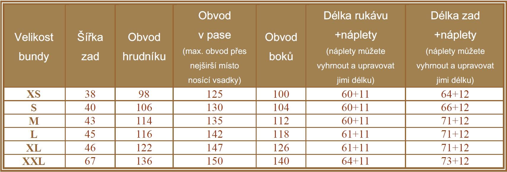 tabulka mír nosících bund_final