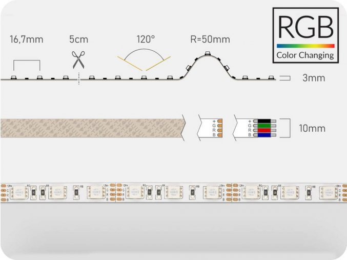 LED Taśma 10,8W/m, SMD 5050, 60LED/m, RGB