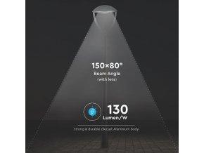 Oświetlenie ogrodowe LED 100W  Class II, type III-M obiektyw, Samsung chip, 4000K