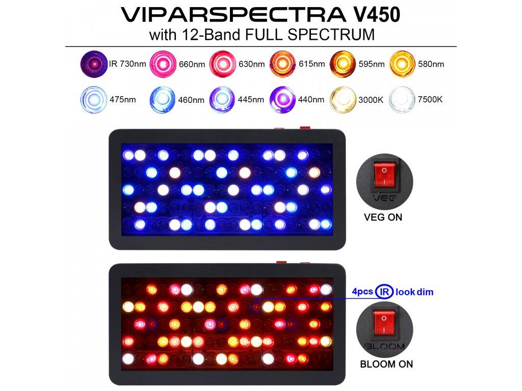 V450 2PCS