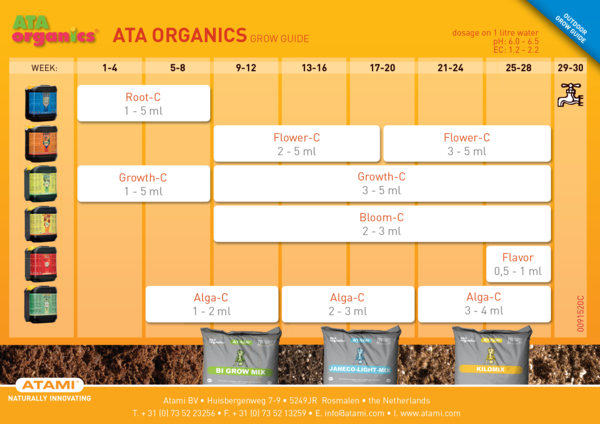 ATAOrganics-outdoor_grande