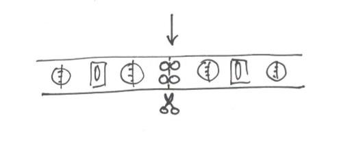 jak správně zkrátit LED pásek