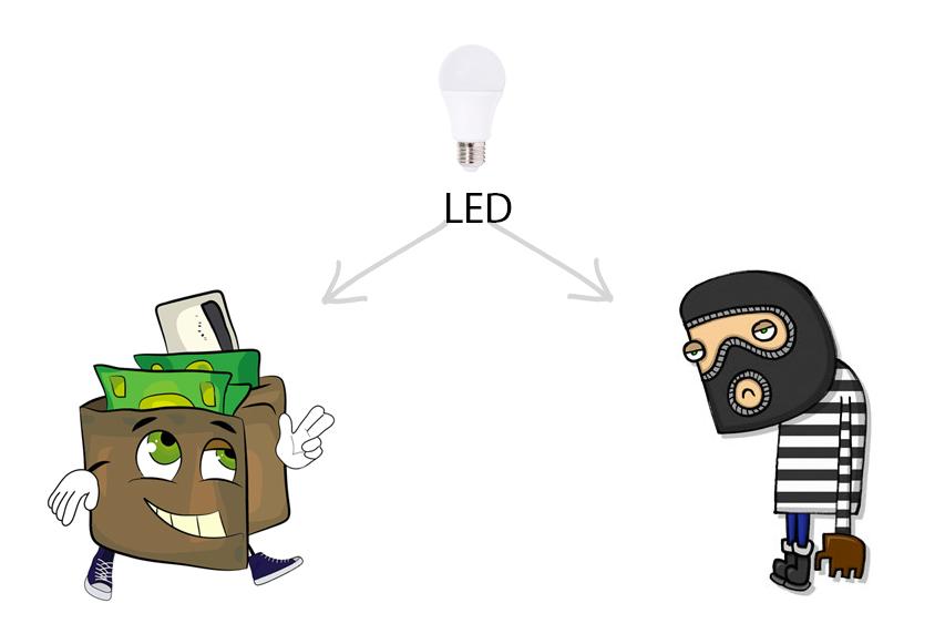 LED_ekonomicka_vyhodnost