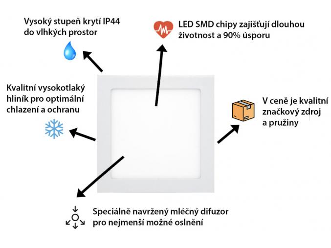 Stmívatelný stříbrný vestavný LED panel 300 x 1200mm 48W denní bílá