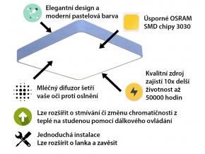 Modrý designový LED panel 500x500mm 36W denní bílá