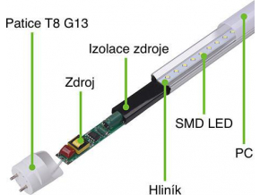 Stmívatelná LED zářivka 150cm 24W čirý kryt denní bílá jednostranné