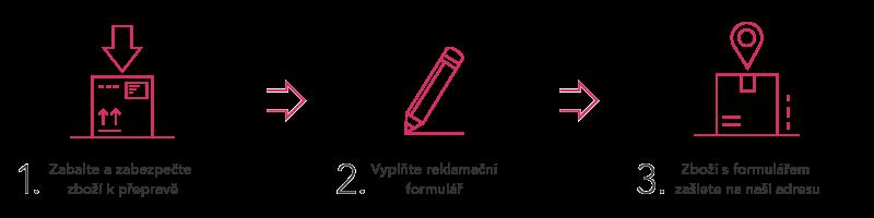 reklamaceLV