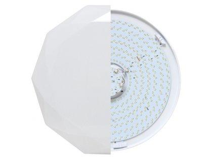 Svítidla stropní 230V