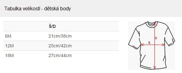 tabulka_velikosti_detska_body