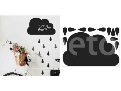 Prší - tabulová samolepka na stěnu