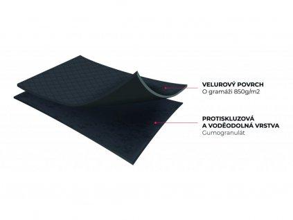 Textilní autokoberce BMW