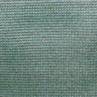 Stínící tkaniny, stínící síť či úplet