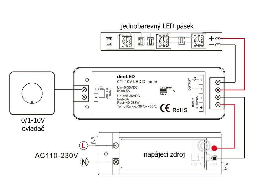 LED stmívač pro ovládání 1-10V 8A