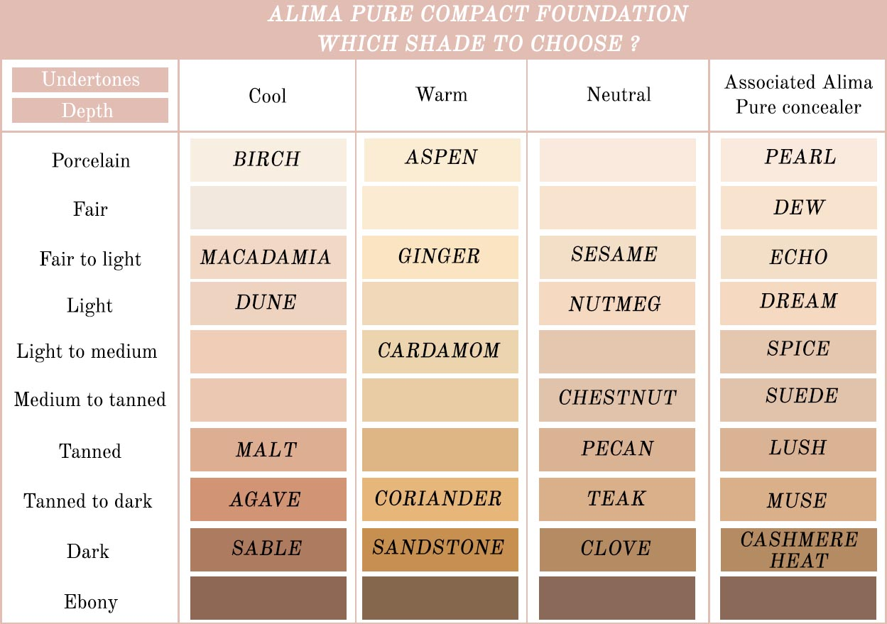 how_to_choose_shade_compact_foundation_alima_pure
