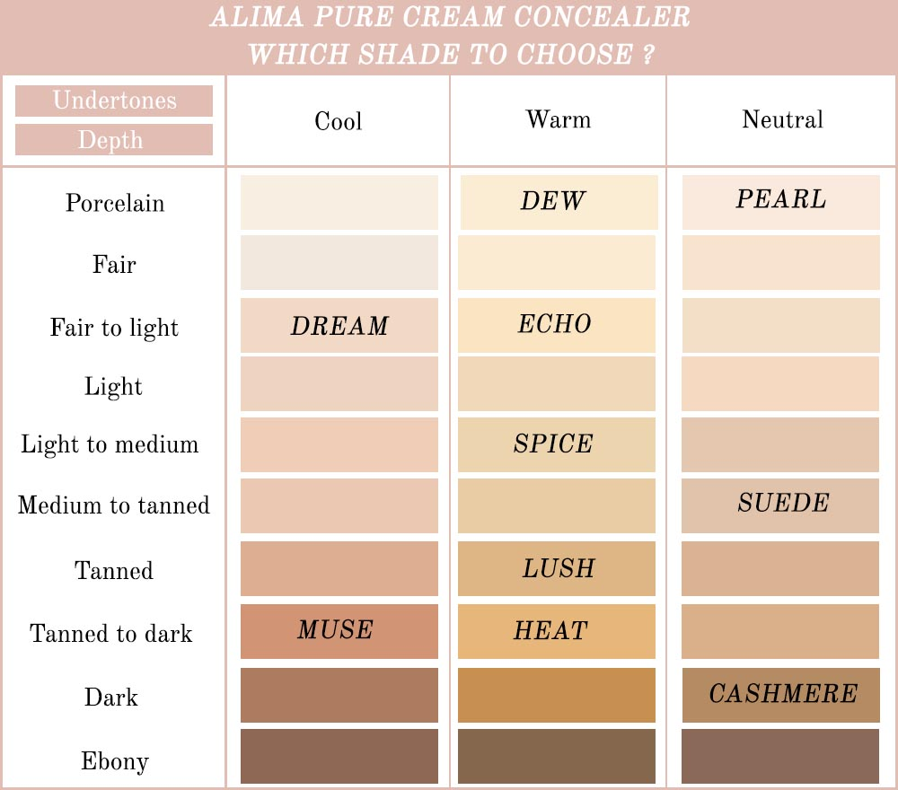 how_to_choose_shade_natural_concealer_alima_pure