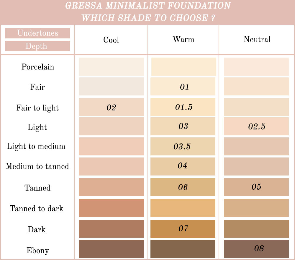 how_to_choose_shade_natural_foundation_gressa_minimalist