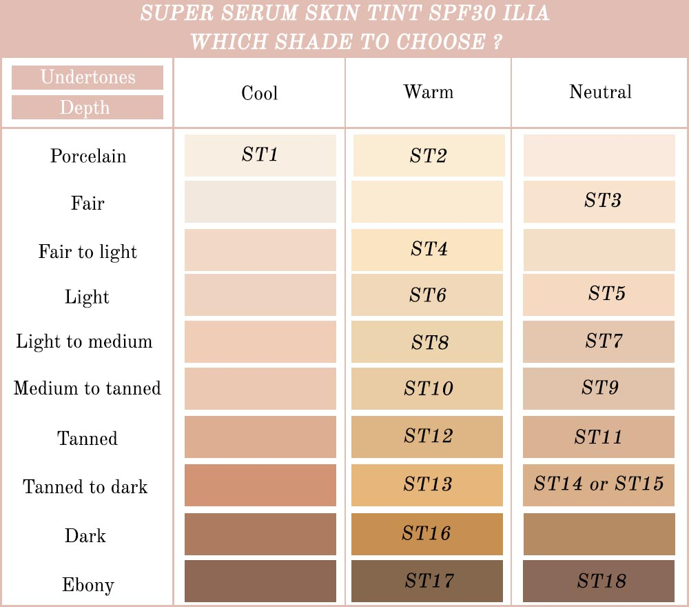 how_to_choose_shade_natural_foundation_ilia_super_serum_skin_tint_spf_30