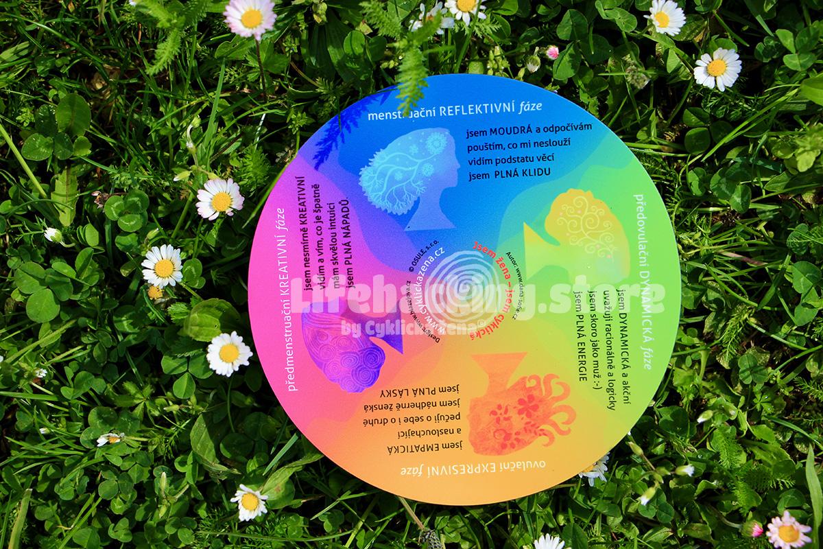 Cyklický magnet pro ženy