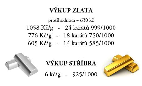 Výkup zlata a stříbra