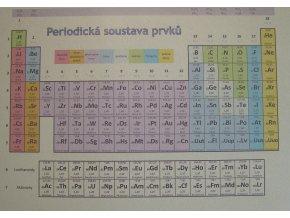 Periodická soustava prvků 40 x 60 cm na ST206