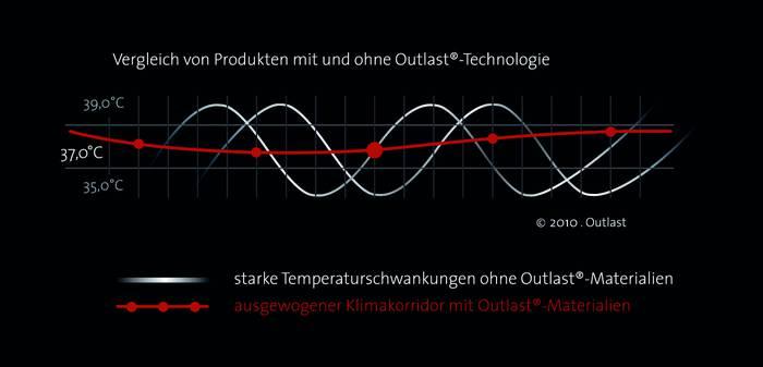outlast_3_DE
