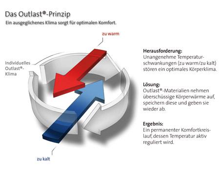 outlast_4_DE
