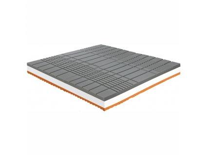 Antidekubitní matrace, 180x200, BE KELLEN