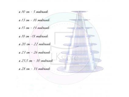makronky 8 pater