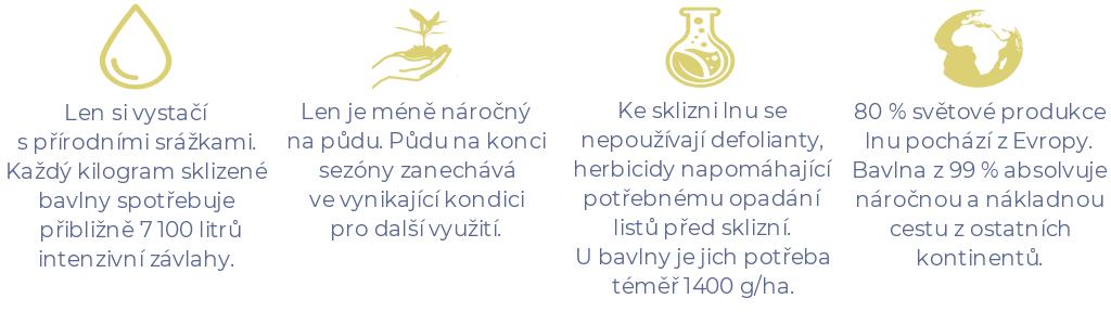 ikonyspodni