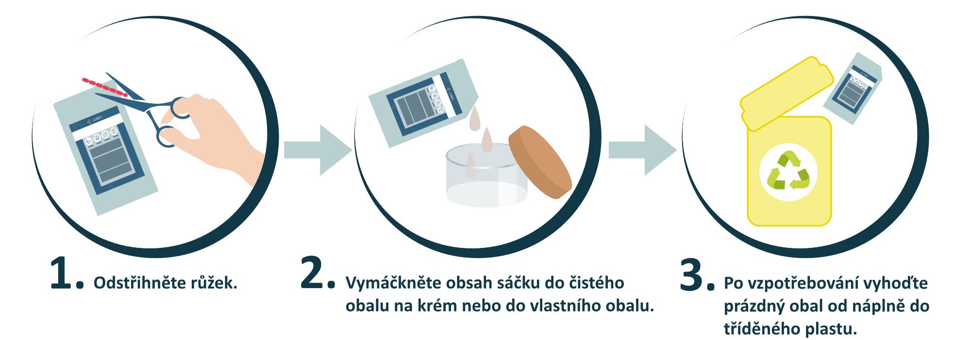 resacek_kremoveprodukty_1