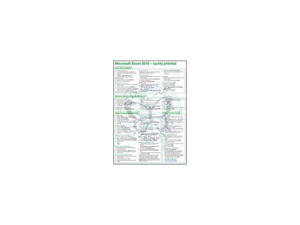 Microsoft Excel 2010 - rychlý přehled
