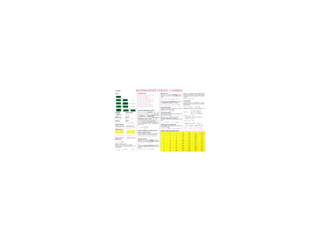 MATEMATIKA tabulka