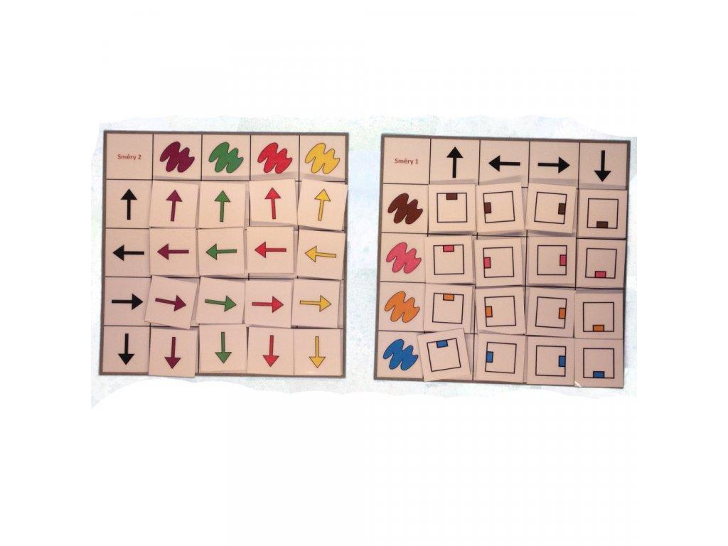 Směry - třídící tabulky