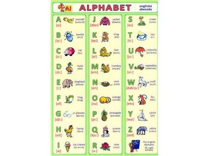 Alphabet - anglická abeceda