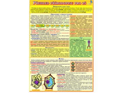 Přehled přírodopisu pro ZŠ 1.díl, Petr Kupka
