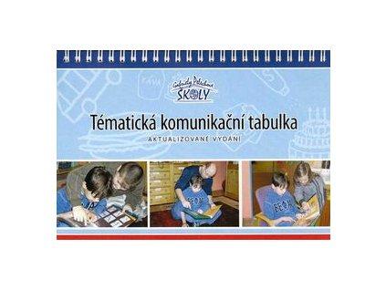 Tématická komunikační tabulka