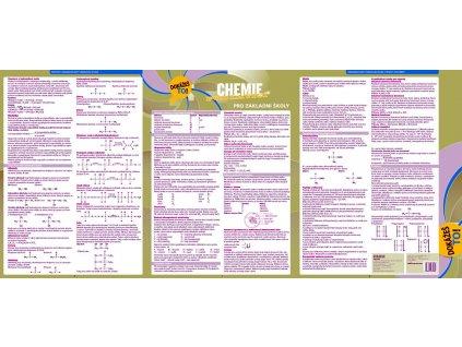 Chemie pod lavicí pro základní školy - Dokážeš to!