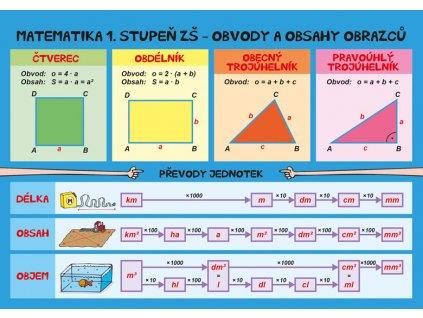 Matematika - Obvody a obsahy, povrchy a objemy - 1. stupeň ZŠ
