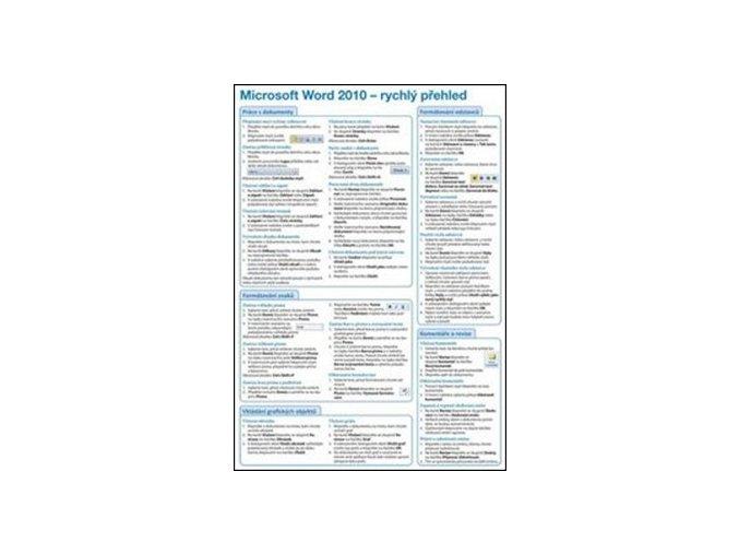 Microsoft Word 2010 - rychlý přehled
