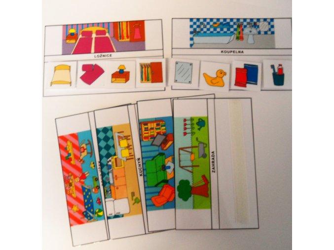 Dům a jeho části - strukturované karty