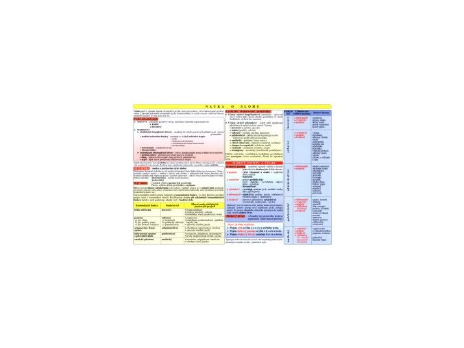 ČESKÝ JAZYK - TEORIE LITERATURY A NAUKA O SLOHU tabulka