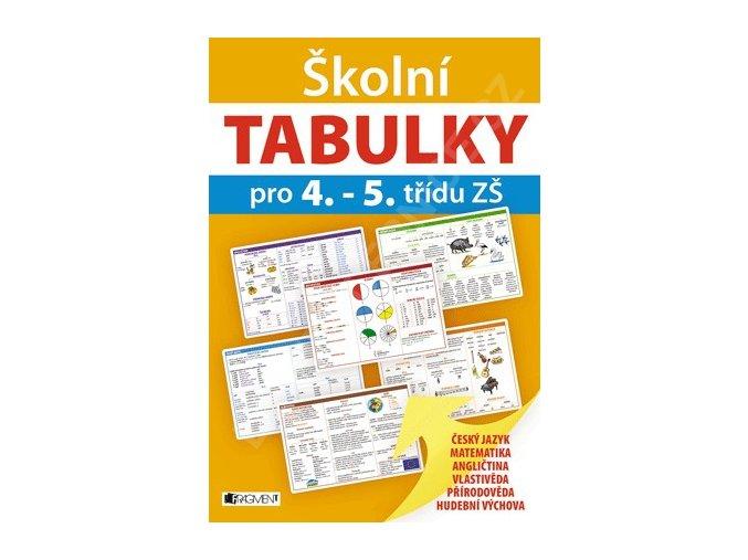Školní TABULKY pro 4.-5. třídu ZŠ