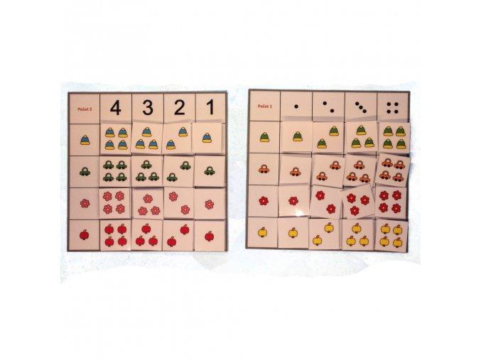 Počet - třídící tabulky