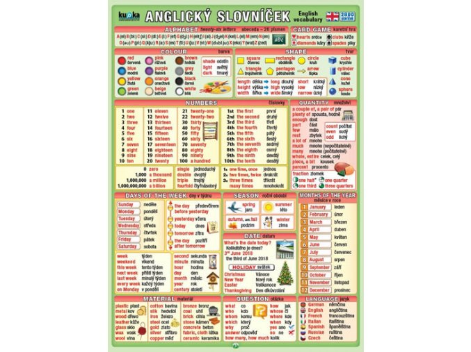 Anglicky slovnicek 2800 slovicek