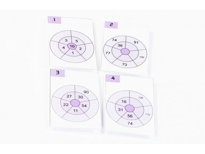 Součtový kruh 1