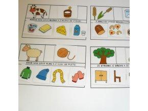 Suroviny a materiály - strukturované karty