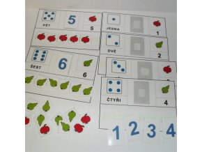 Základní počty - strukturované karty