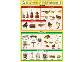 Hudební nástroje, Kupka