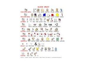Slovní druhy - naučná karta