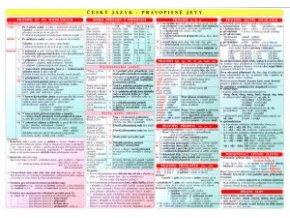 ČESKÝ JAZYK - PRAVOPISNÉ JEVY tabulka